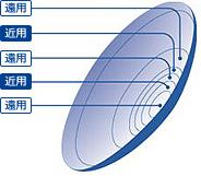 アキュビューバイフォーカル構造