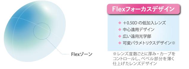 ワンデーピュアうるおいプラスフレックスデザイン